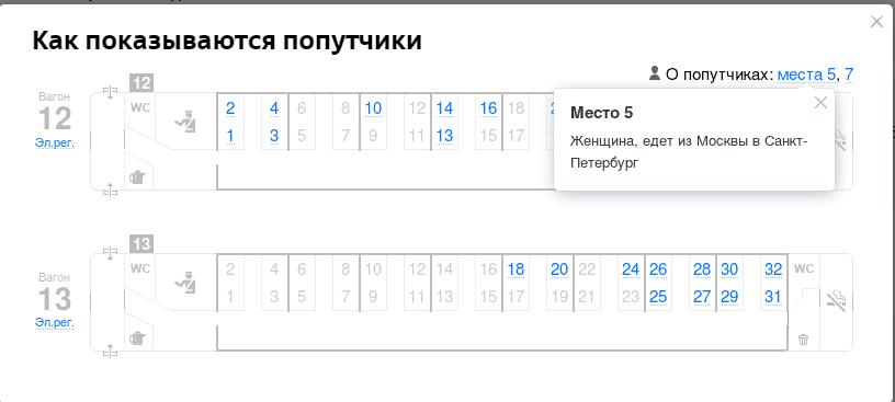 Туту.ру - как купить жд билет.
