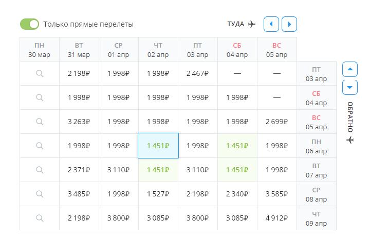 Полеты по России от 1500 рублей из Москвы, Казани, Санкт-Петербурга и Краснодара